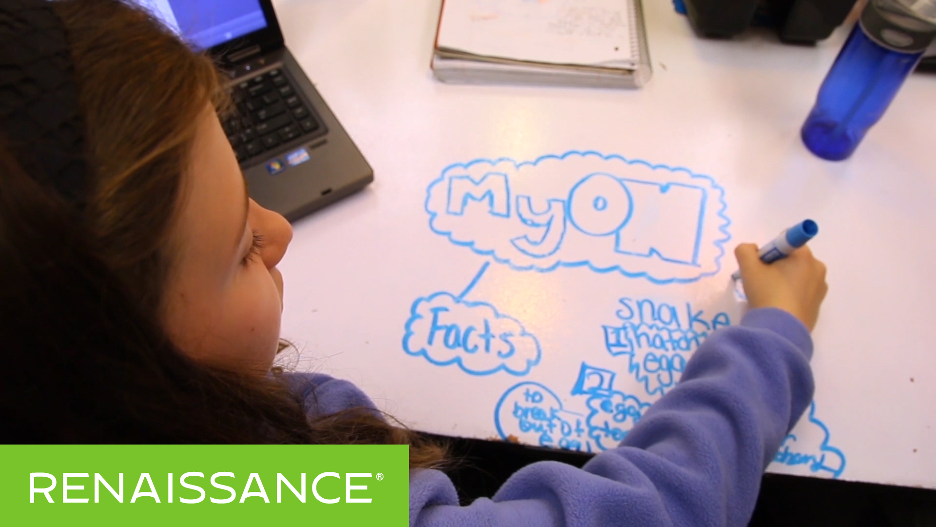 myON® by Renaissance® - All About myON!