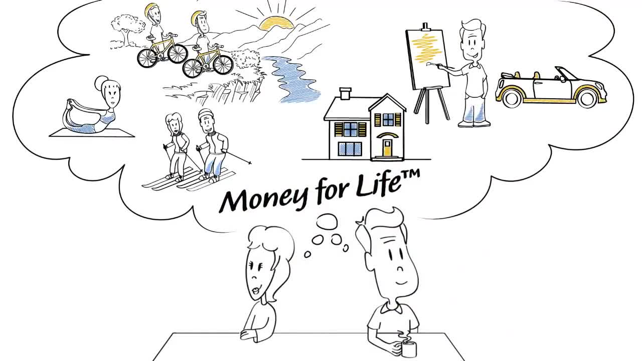 Learn more about Money for Life