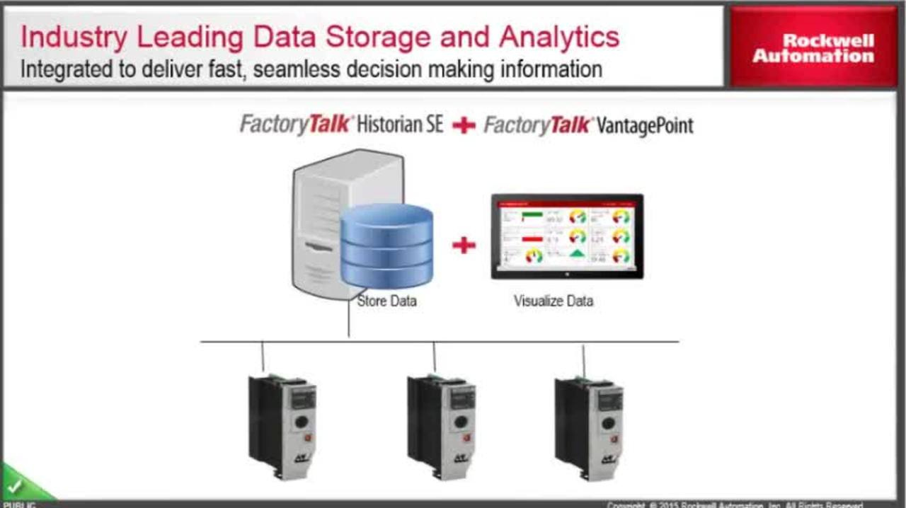 Faster time to trends and dashboards with FactoryTalk VantagePoint EMI