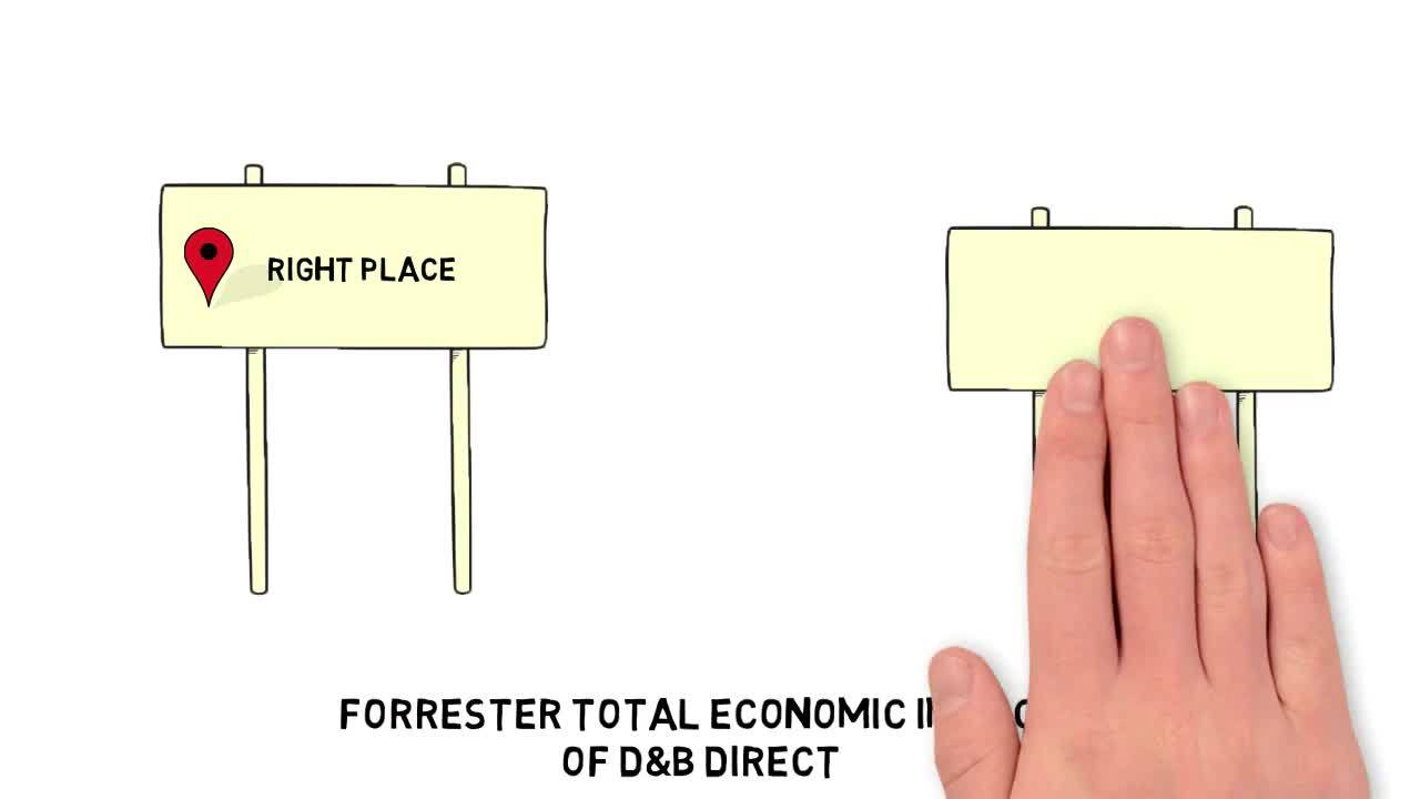 CMO - Forrester Total Economic Impact Study