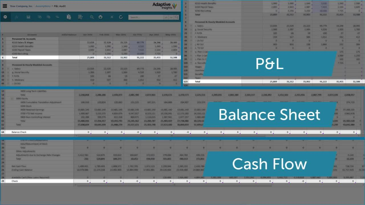 Screenshot for Streamlined, Automated Balance Sheet and Cash Flow Planning