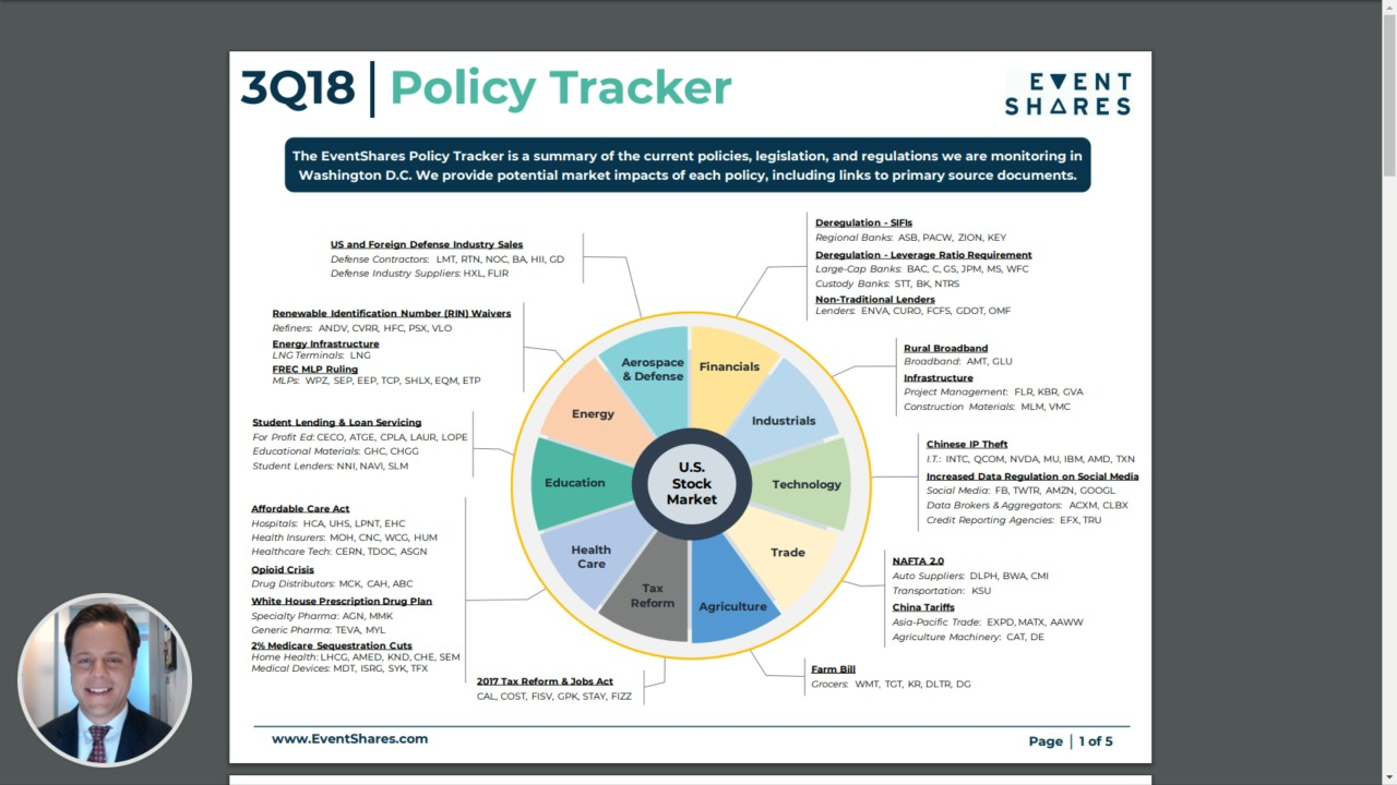 EventShares Policy Tracker-3Q18.pdf