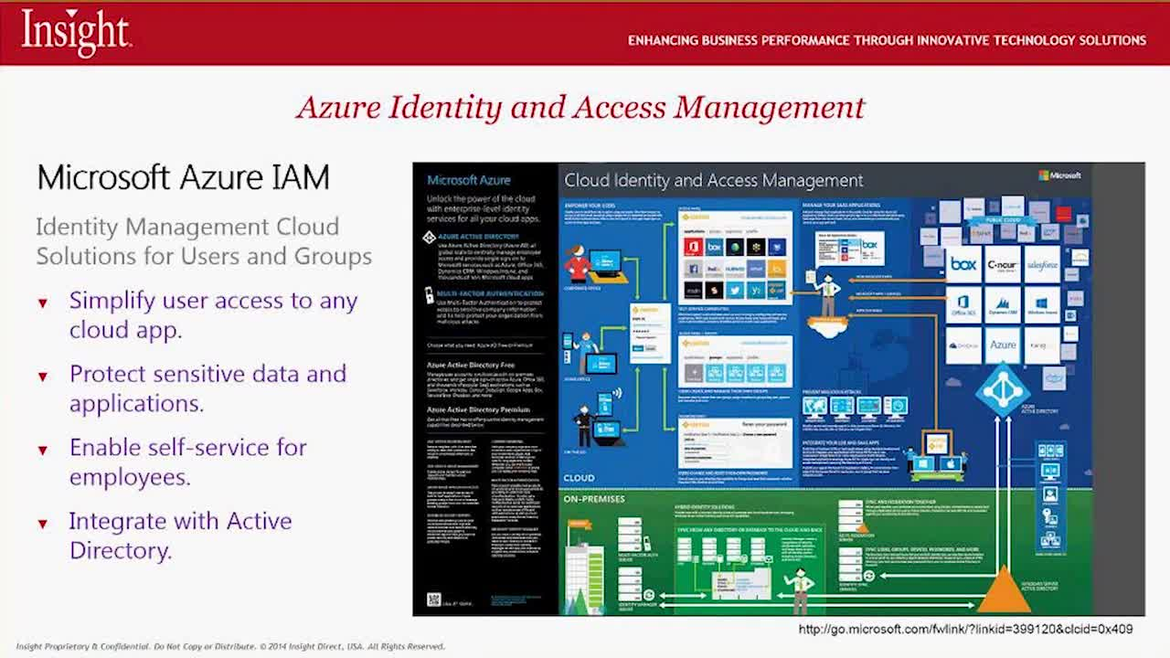 Azure Identity Management