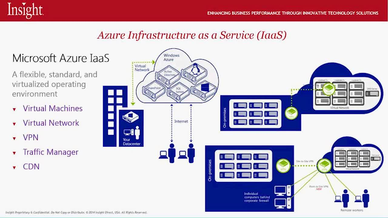 Azure Infrastructure as a Service_ROUGH_01
