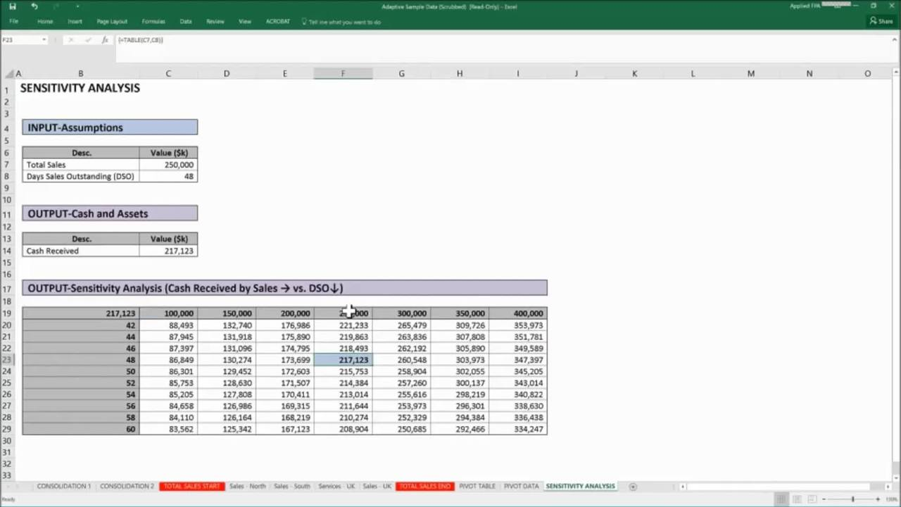 Screenshot for 10 Most Popular Excel Tips and Tricks (and When to Use Them)