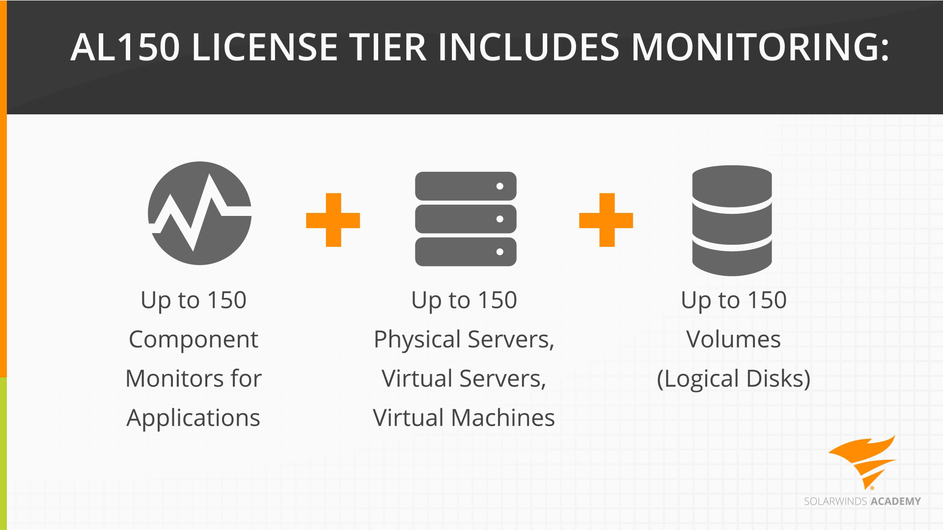 Server & Application Monitor Training: Licensing SolarWinds Server &  Application Monitor