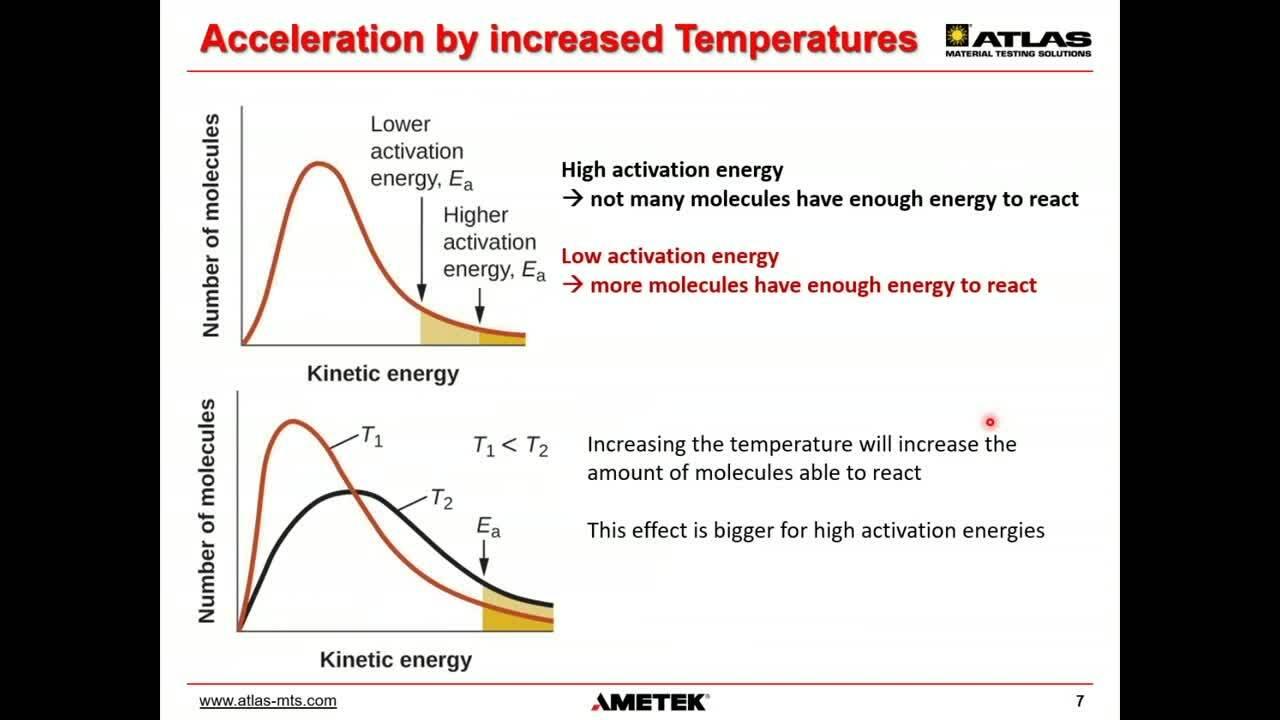 20210720_Vorschauvideo_Nurturing2.0_Level11_Online Seminar Surface Temperatures_Atlas