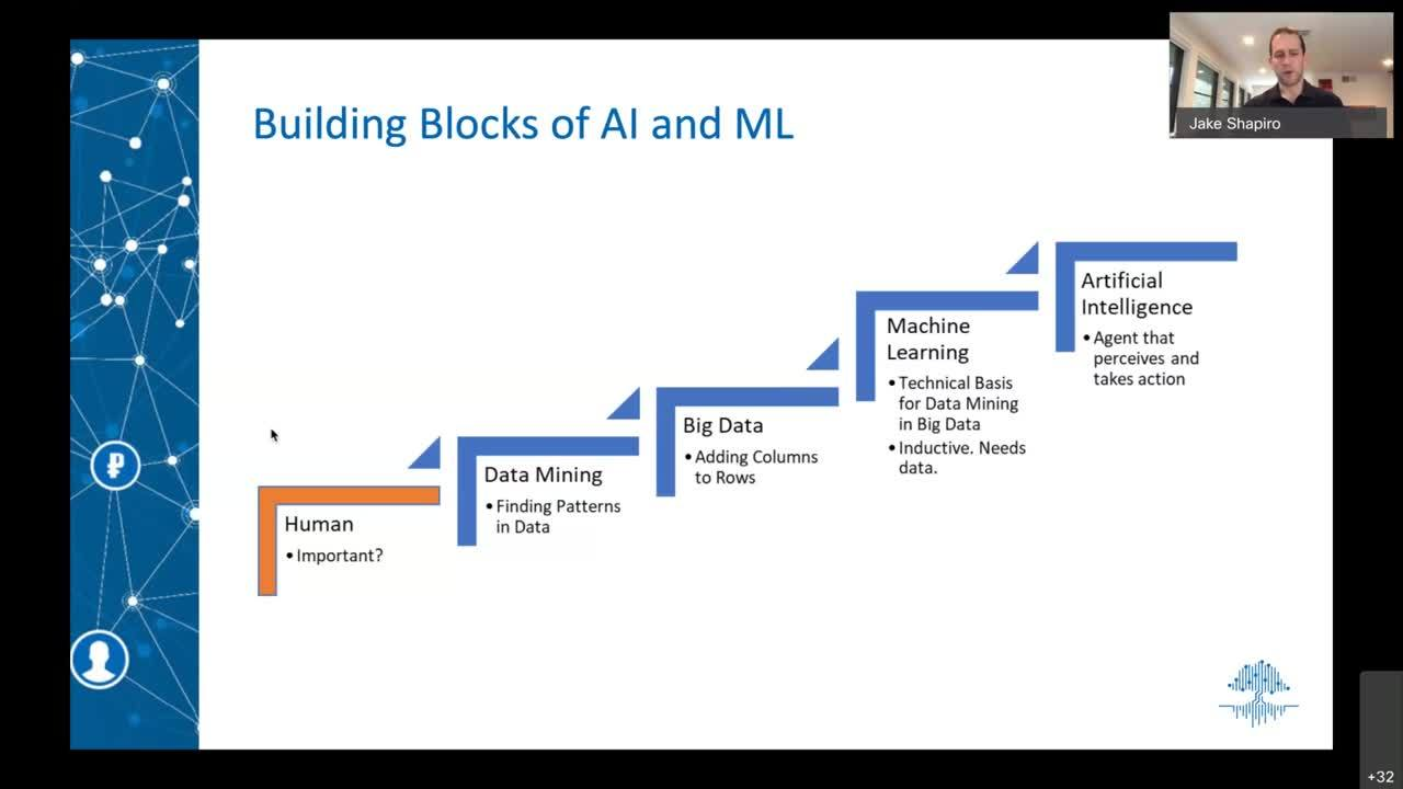 Webinar The Building Blocks of AI & ML in Countering Fraud and Corruption-20200409 1832-1