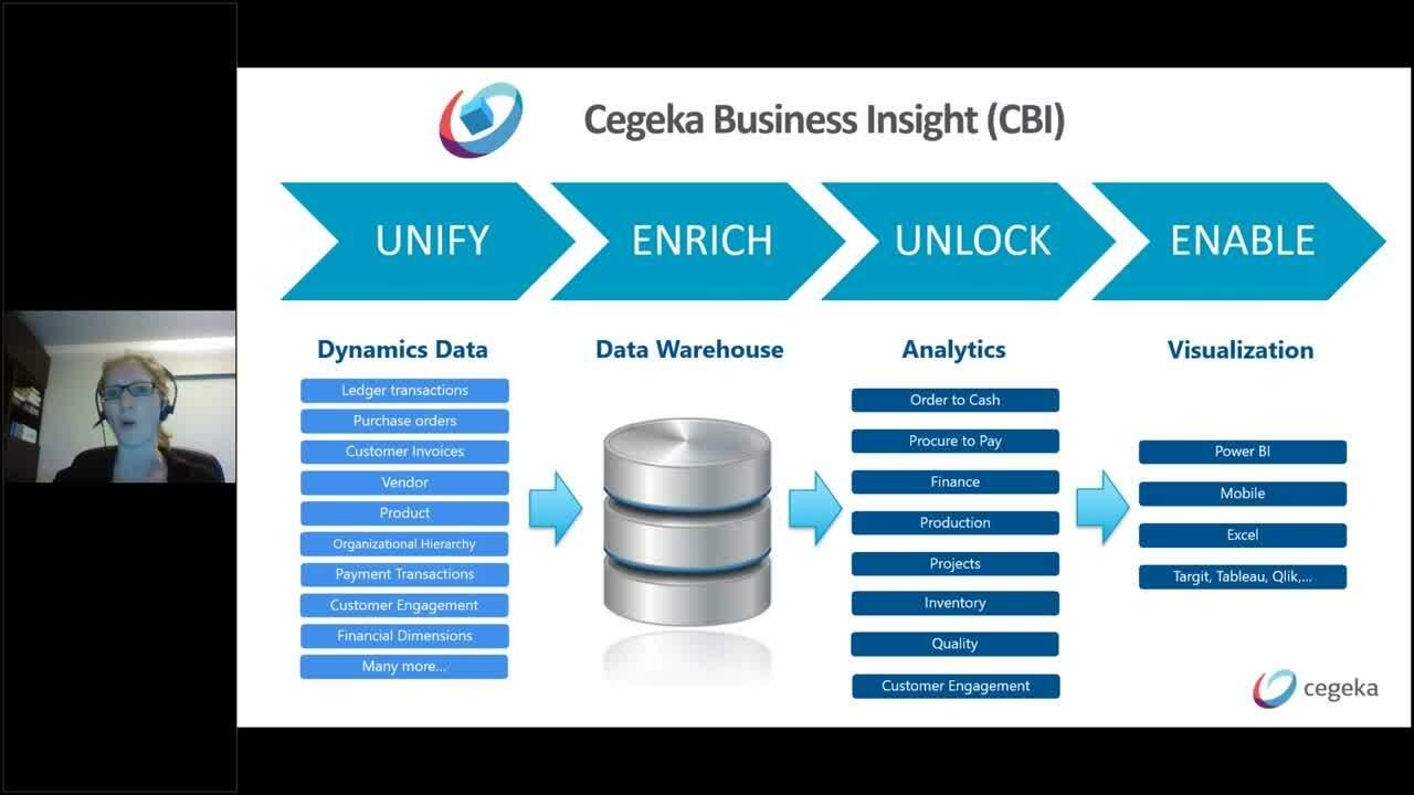 Cegeka Data Intelligence_ data delen in de keten (edited)
