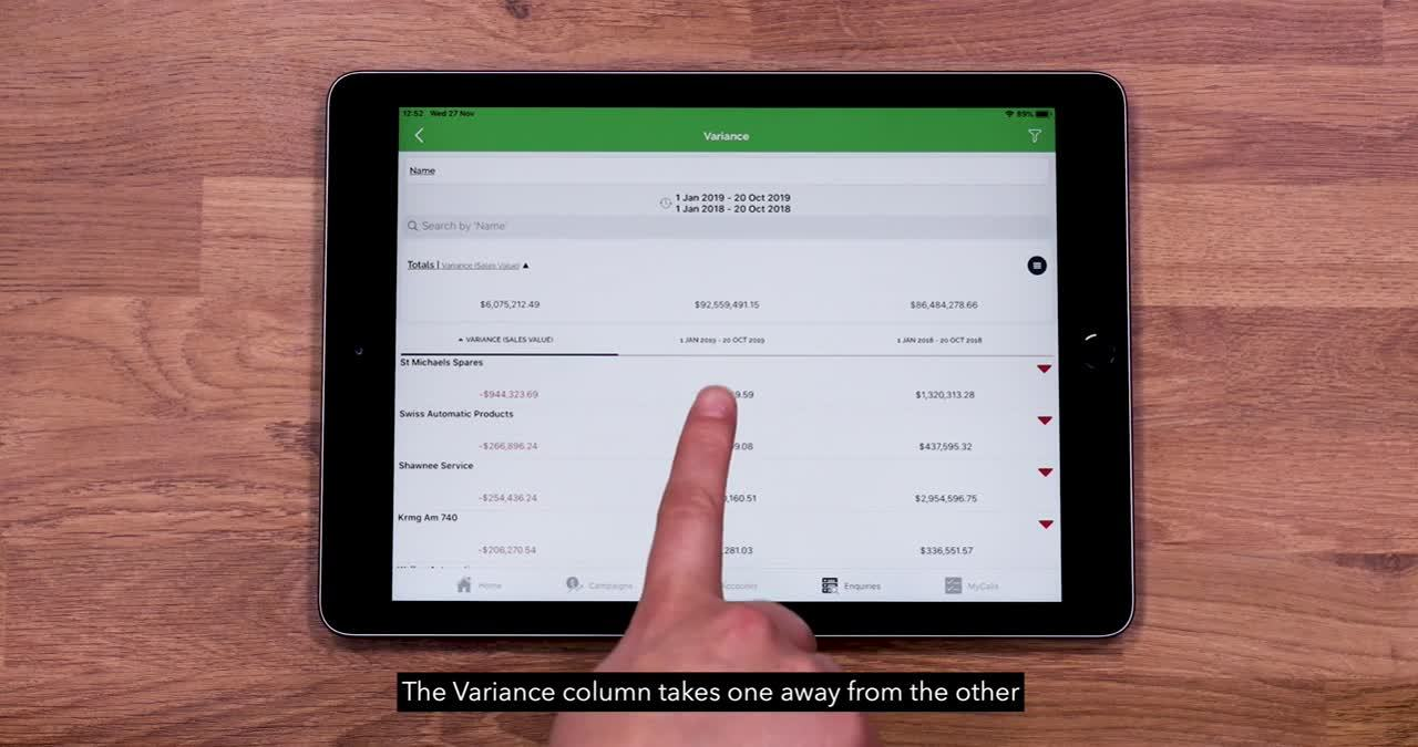 sales-i on Apple_10c_The Variance Enquiry_V2