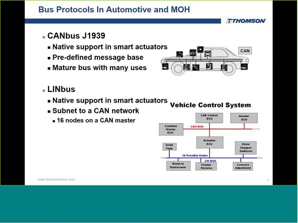 How Linear Actuators Controlled Via Communication Buses Can