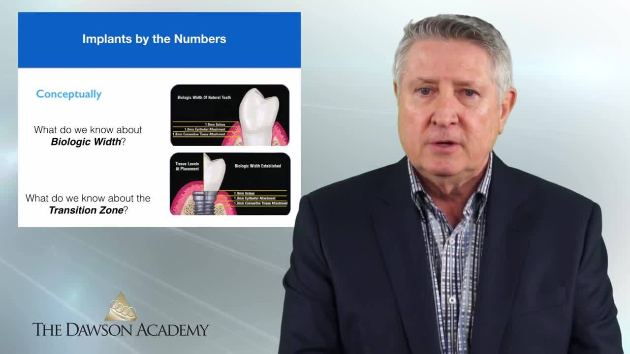 Implants by the Numbers