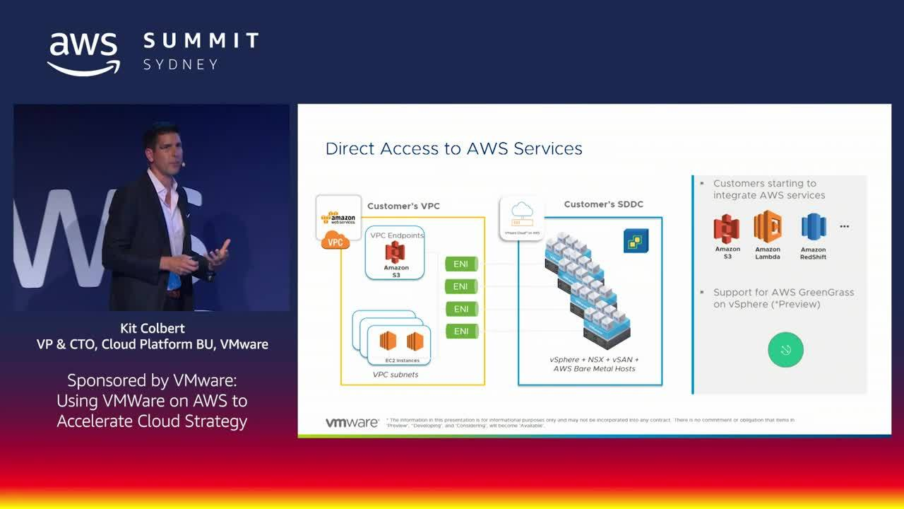 Using VMware on AWS to Accelerate Cloud Strategy (Sponsored by VMware)