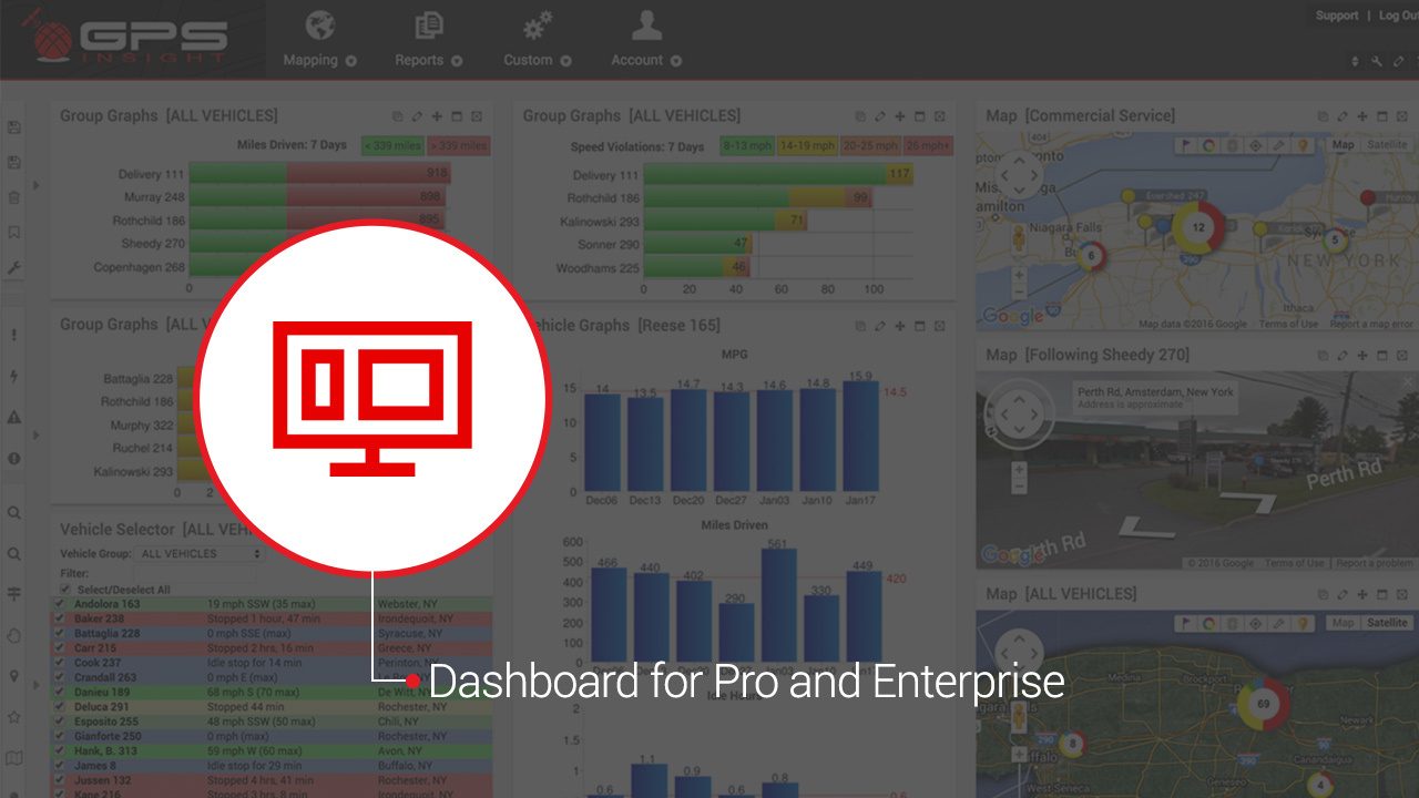 Explore the GPS Insight Dashboard