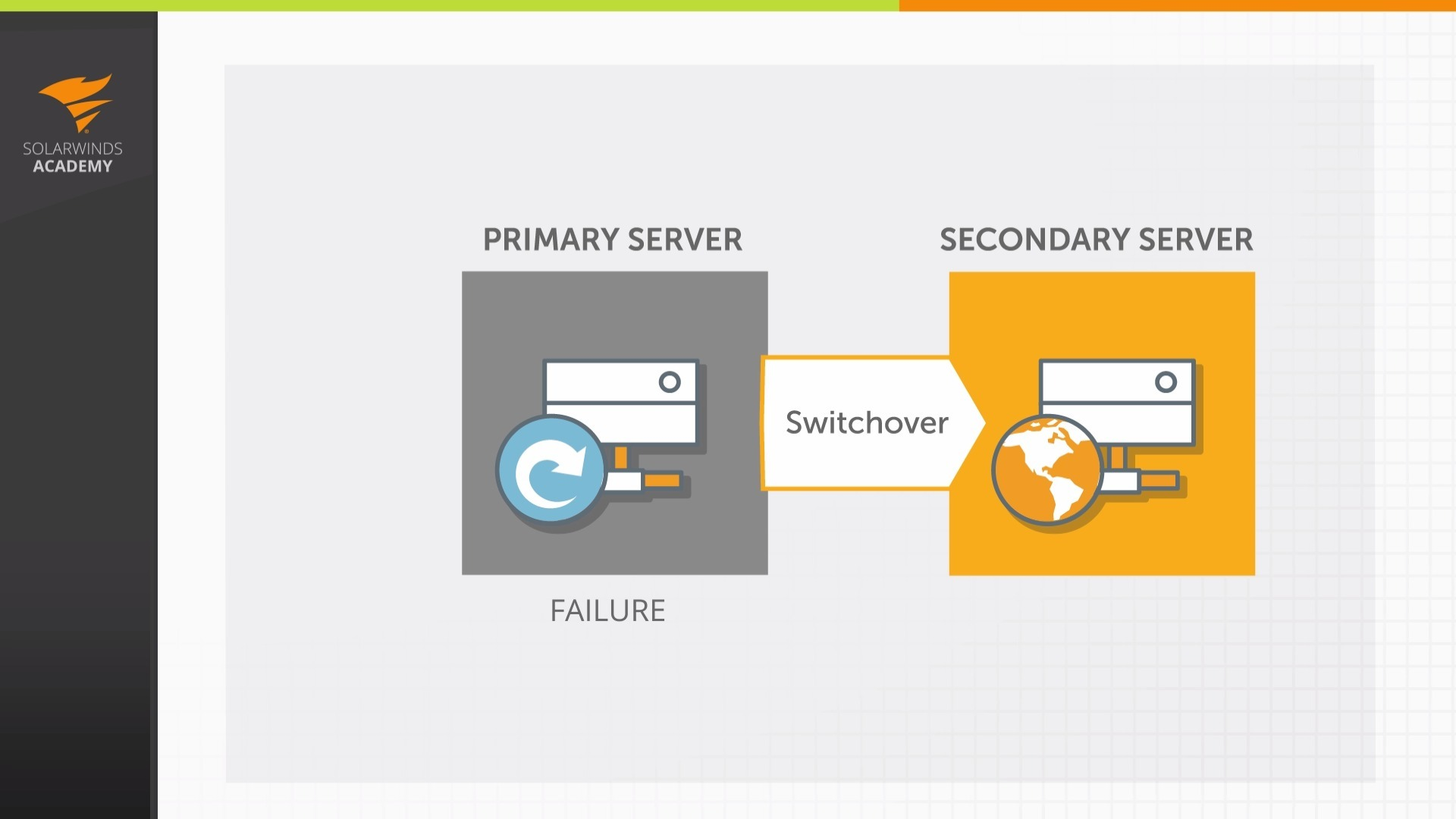 Network Performance Monitor Training: High Availability Overview