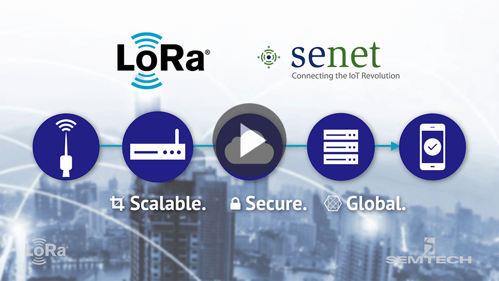 Network Providers | Ecosystem | Semtech LoRa Technology