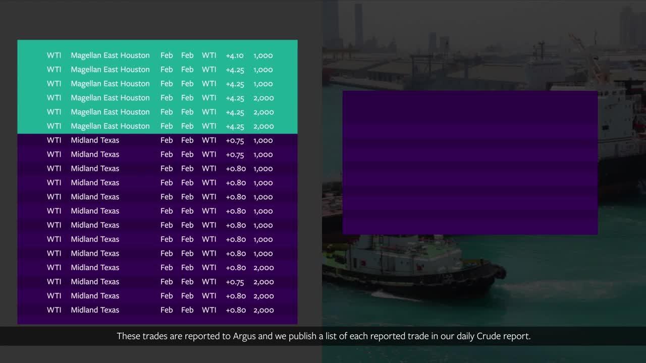 Crude oil prices, forecasts & analysis   Argus Media