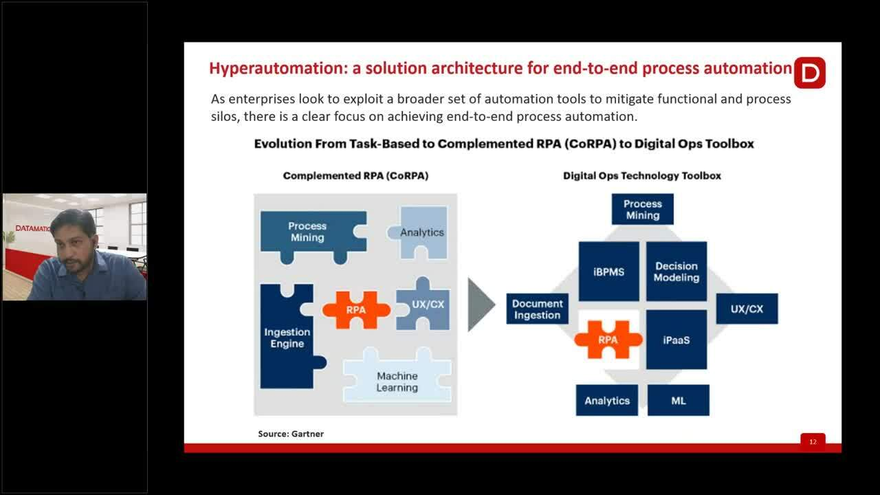 Demystifying the automation toolkit_ From RPA, IDP to Intelligent Automation and Hyperautomation