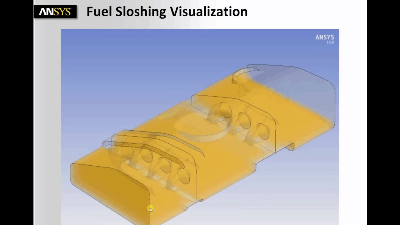Engineering Simulation & 3D Design Software   ANSYS