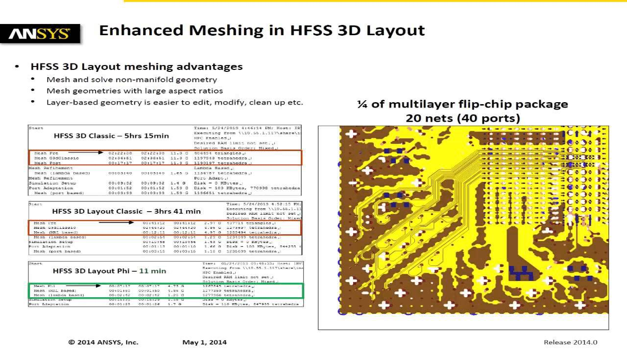 Engineering Simulation & 3D Design Software | ANSYS