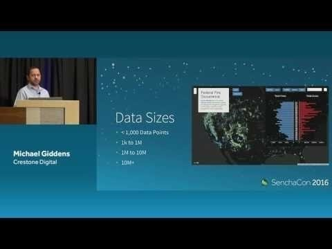 Integrating Geospatial Maps and Big Data Using CartoDB - Ext JS Components