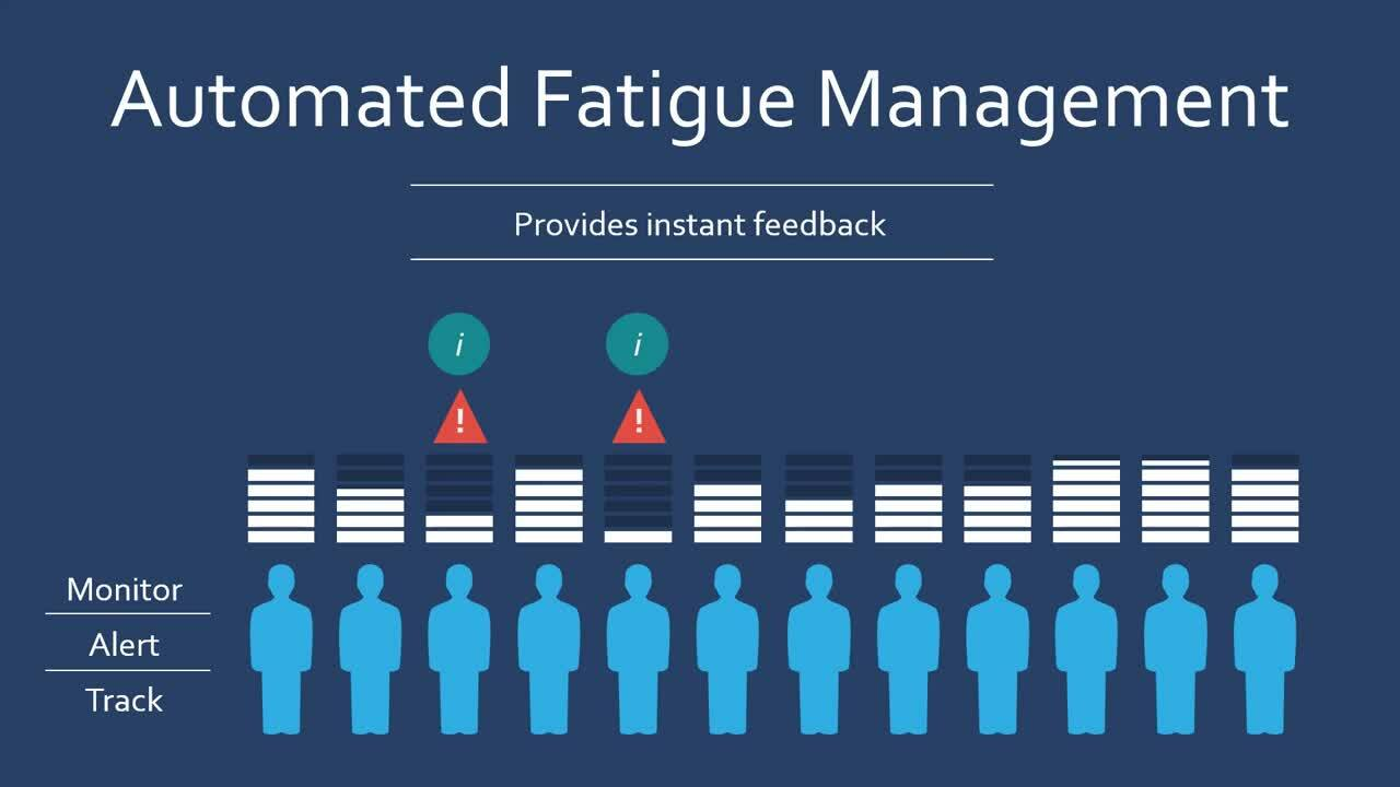 Predictive Safety Fatigue Monitoring System-HD