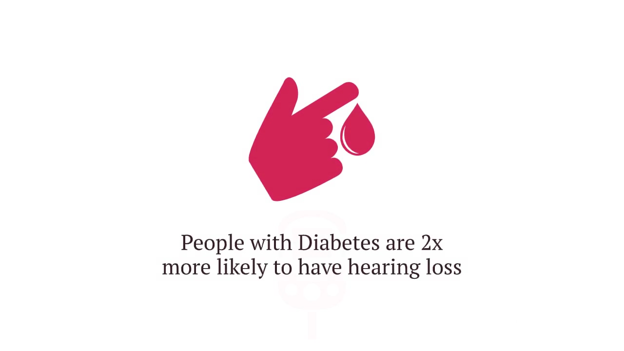 Hearing_Loss_Diabetes