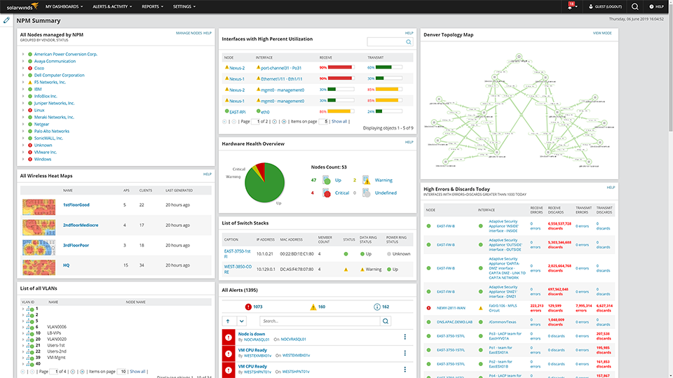 Snmp Monitoring Leading Snmp Monitor Software Solarwinds