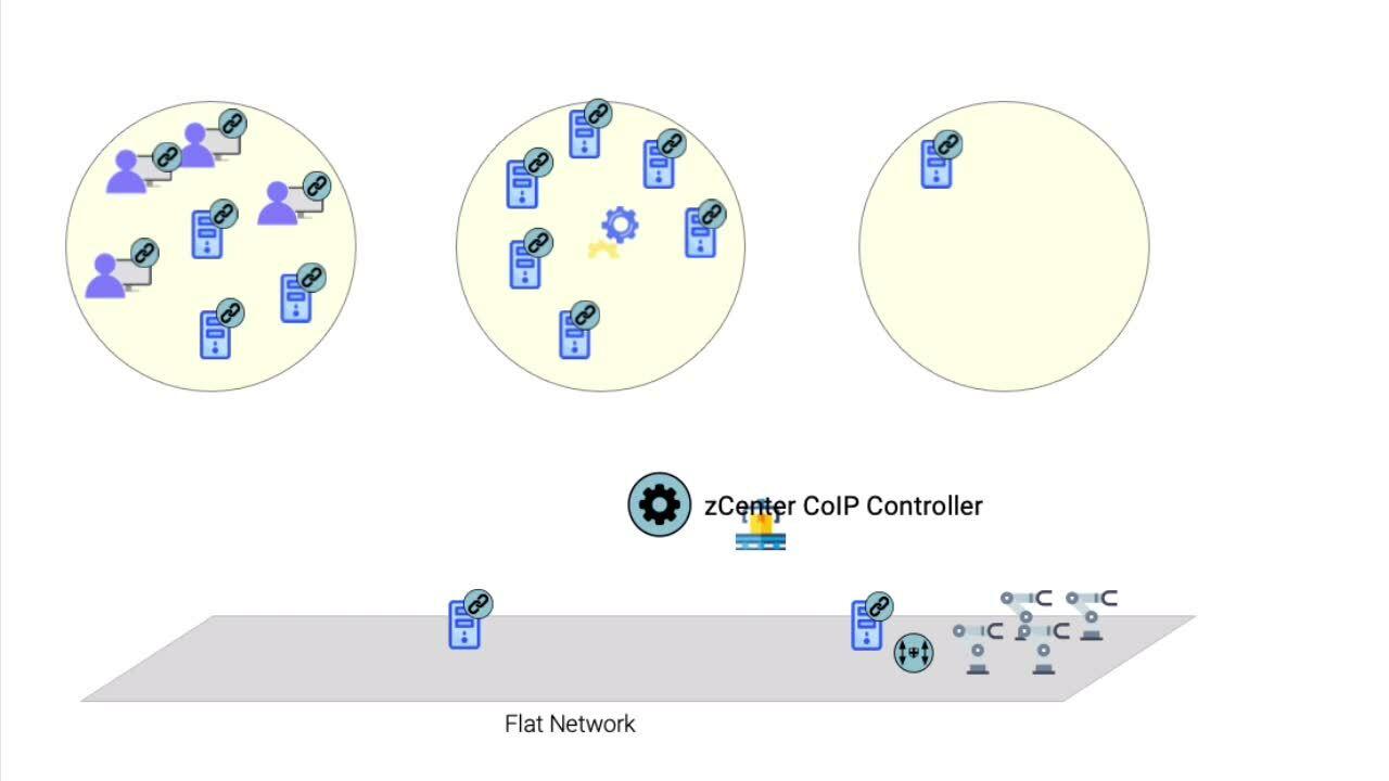 Segmenting Flat Networks-1