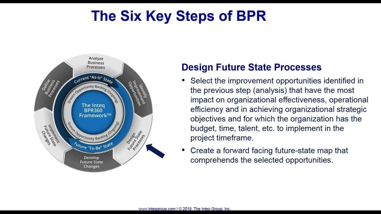 BPR 6 Key Steps + Some Secret Sauce Webinar
