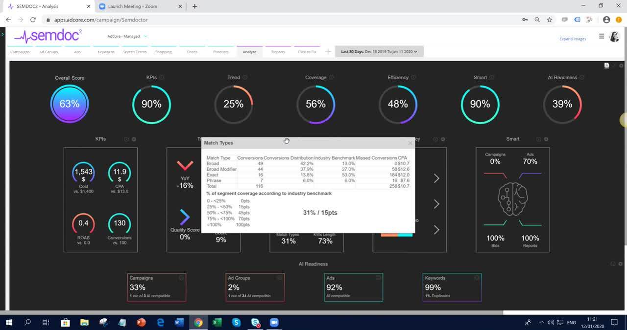 Analyze_ SEMdoc Account Analysis