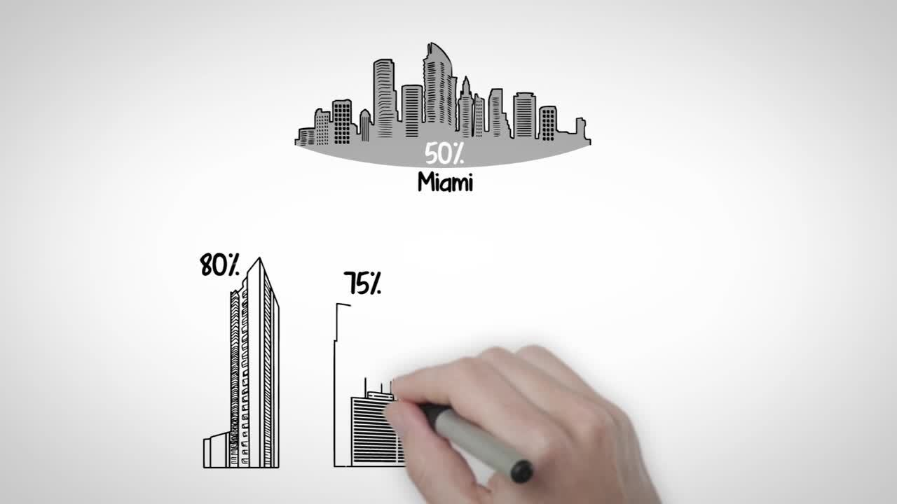top Ten Reasons to Invest In Miami