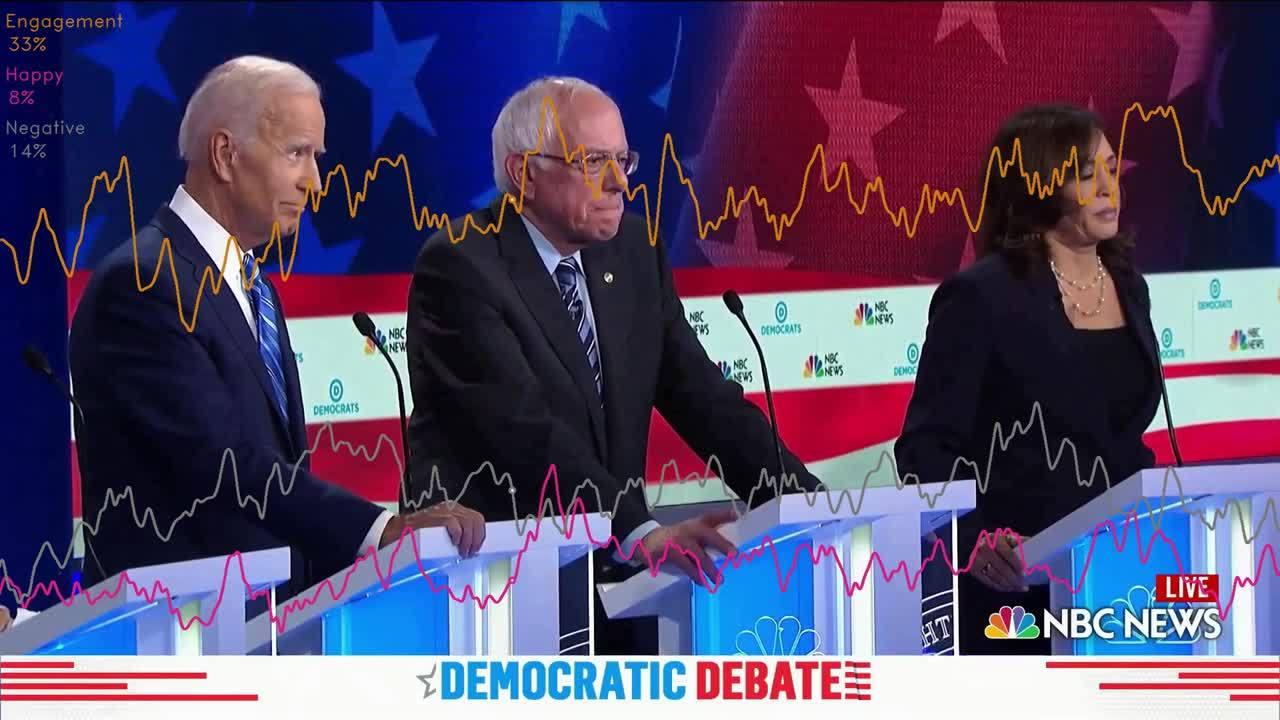 Democratic Debate 2019 - Kamala Harris Confronts Joe Biden in Tense Exchange on Race Relations
