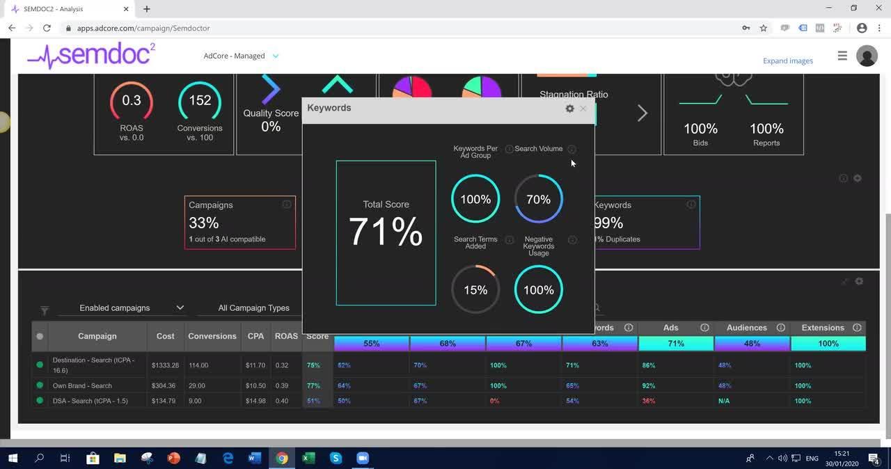 Analyze_ SEMdoc Campaigns Analysis