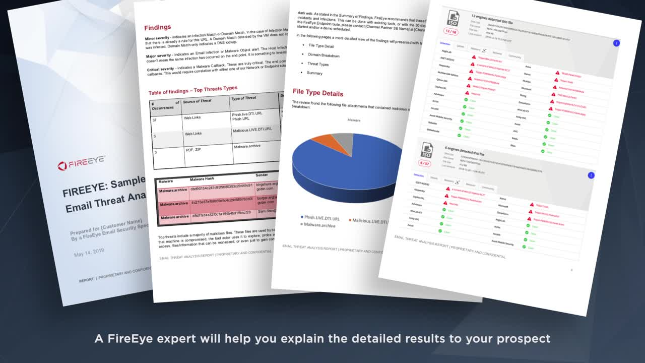 FireProof Email - Partner