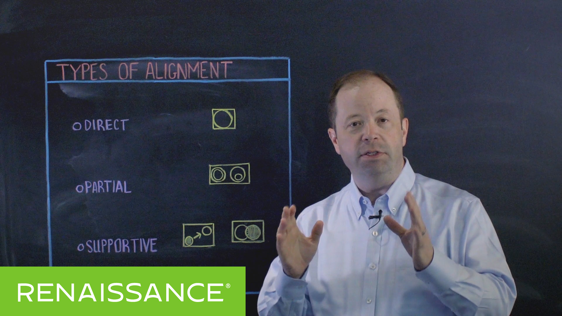 AssessMinutes - Types of Alignment