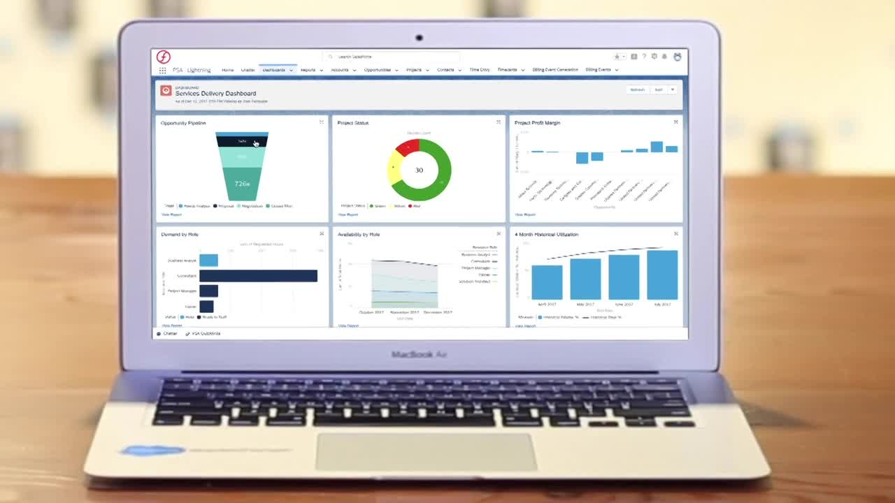 FinancialForce Project Accounting Software
