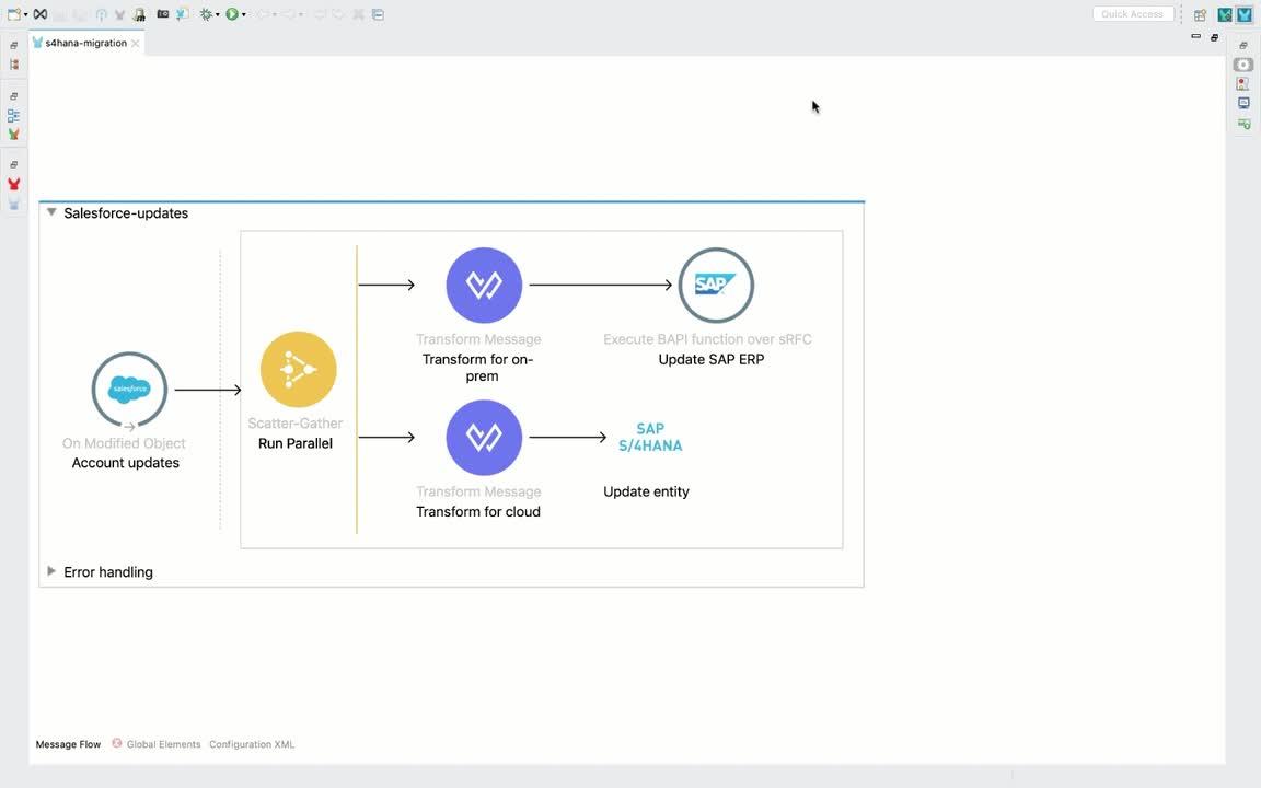 MuleSoft SAP S/4HANA Connector: Product Spotlight