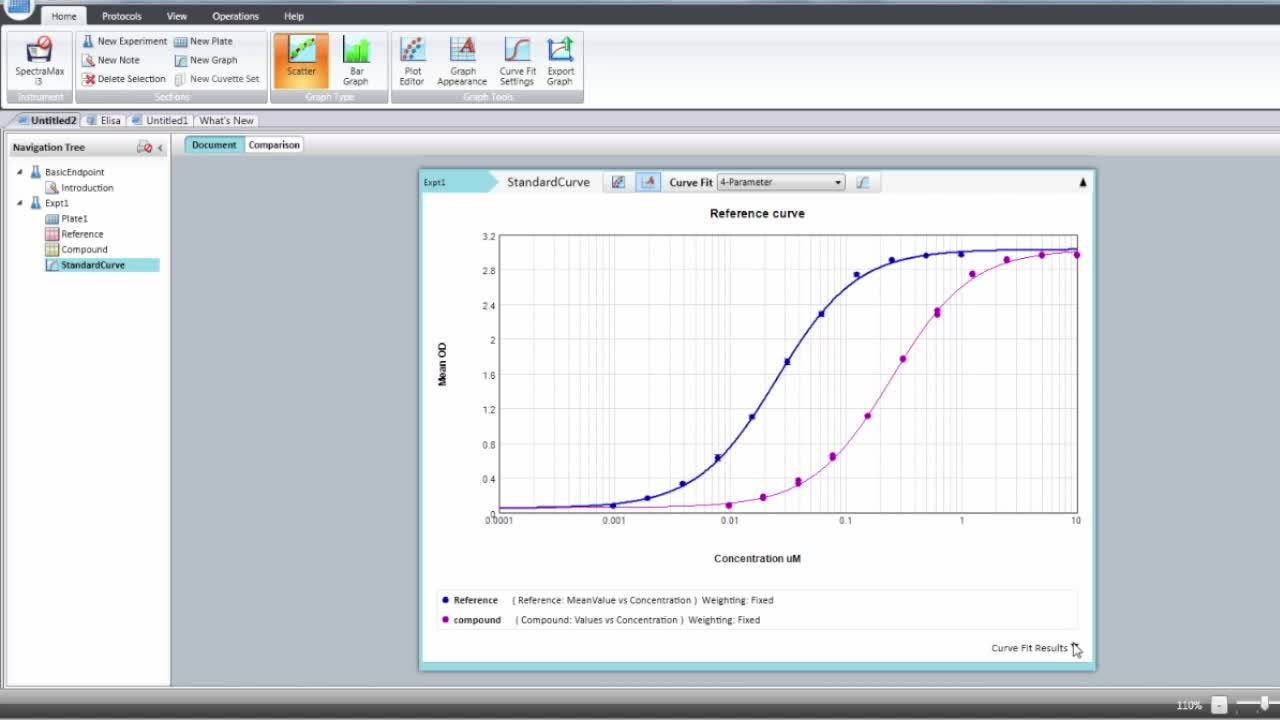 Modifying existing graphs in SoftMax Pro 7 Software