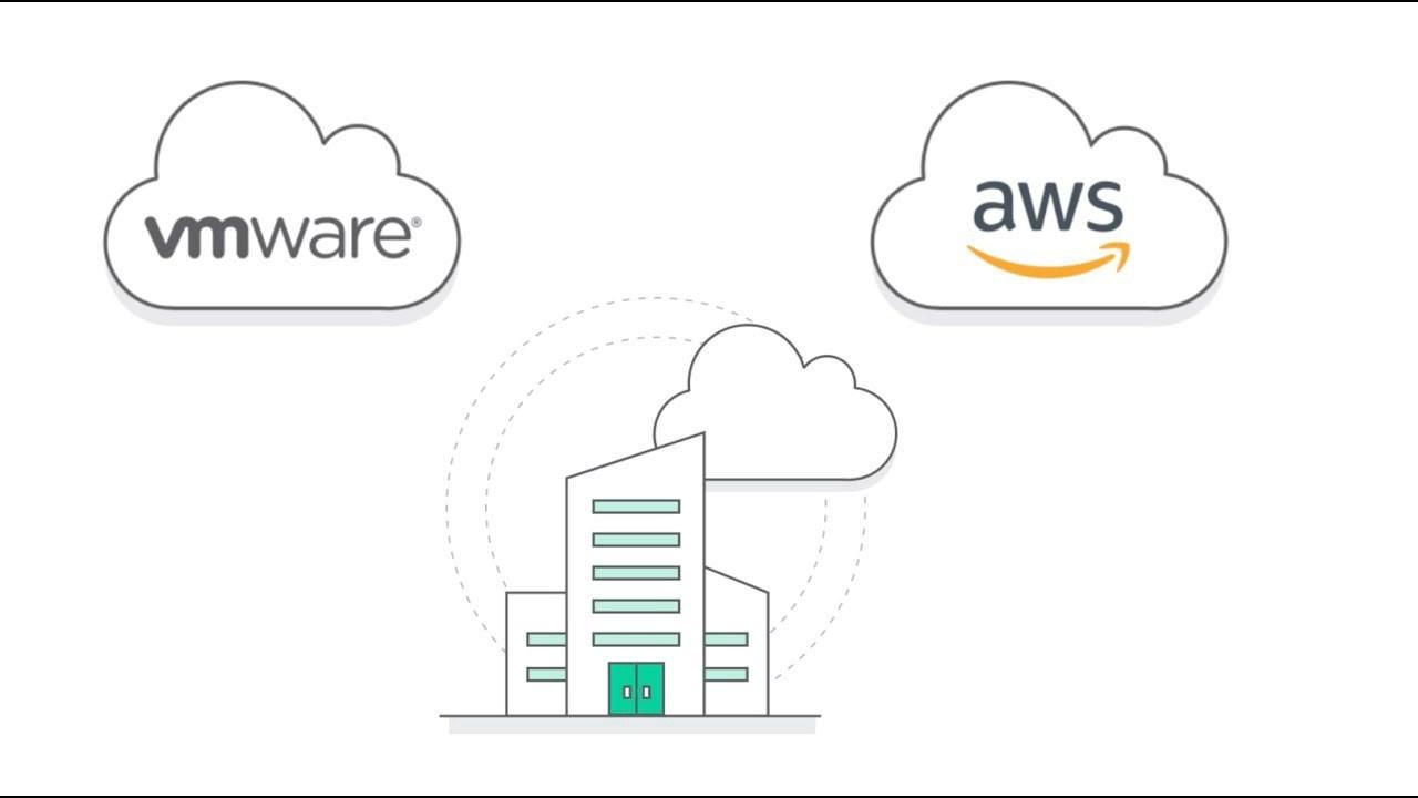 VMware Cloud on AWS Onboarding: Simple as 1, 2, 3