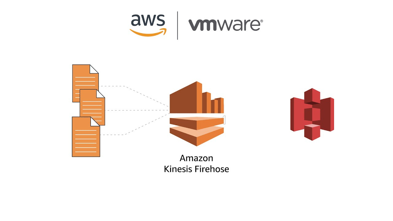 Future Proof Your Investment with Deep Integration into AWS Services with VMware Cloud on AWS