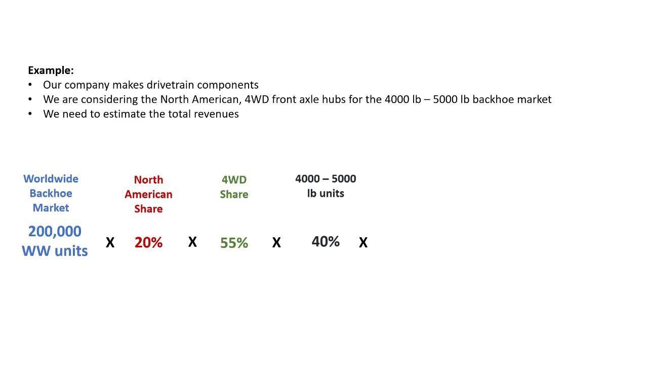 Video 1.12.3 Use the Market Size Estimator.intro.outro