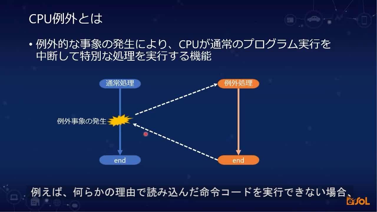 紹介動画4_ポイント詳説、CPU例外の発生原因を確認するための具体的な手順 (Armv7-A 環境編)-2