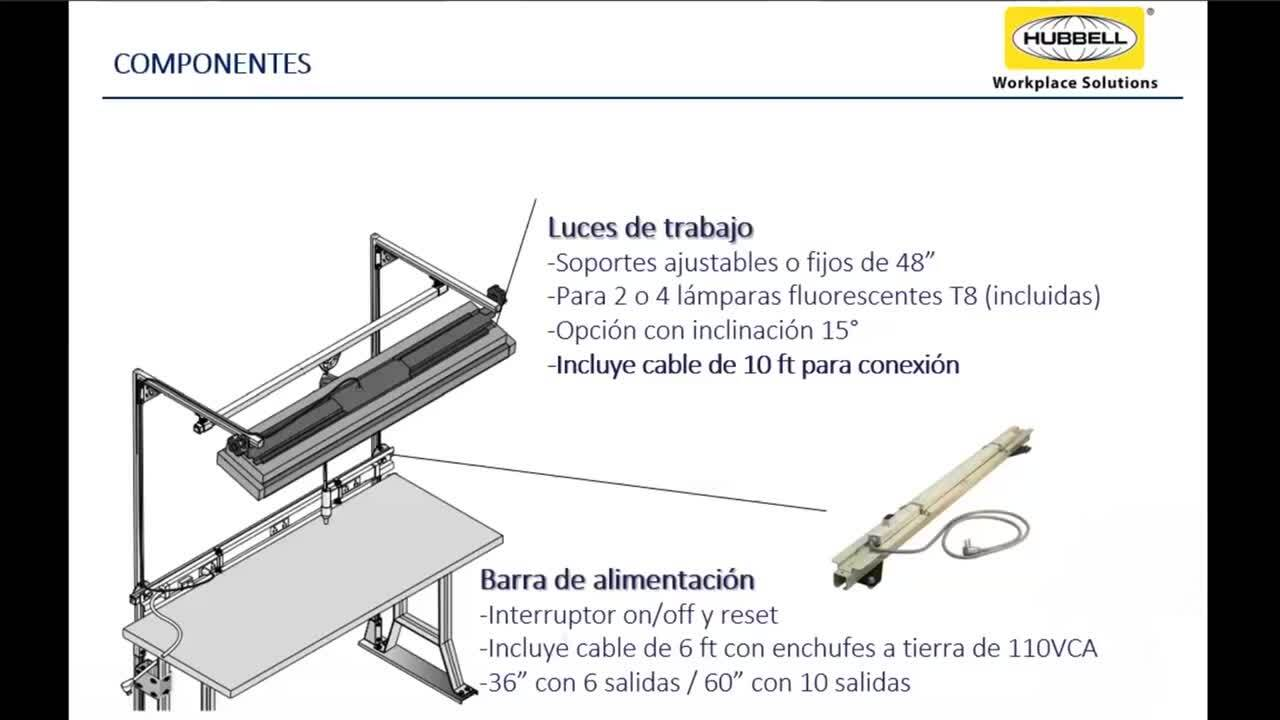 100 Seguridad, ergonomía y eficiencia en estaciones de trabajo