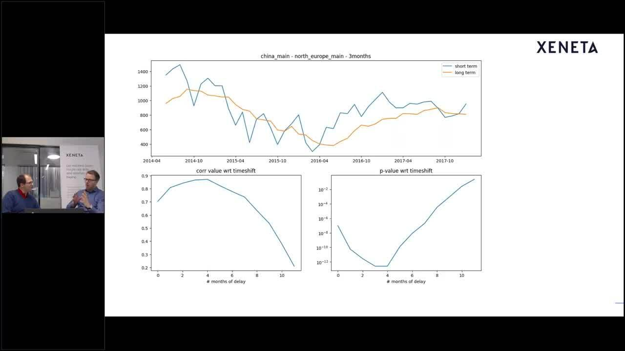 On Demand Webinar Series   How do short and long term market rates correlate