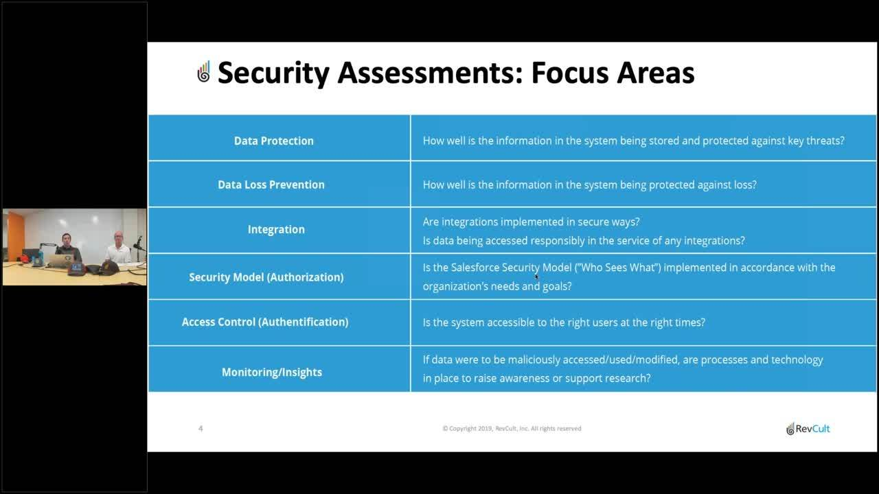 Time to Define Your 2020 Salesforce Security Resolutions