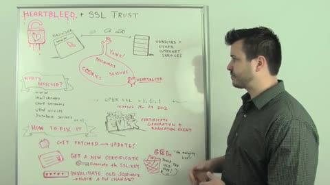 Heartbleed & SSL Trust