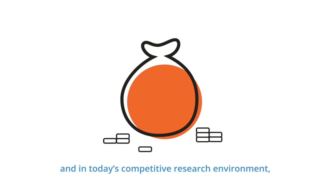 FUNDING - Kudos Pro - Improve your funding success and take control of your research impact