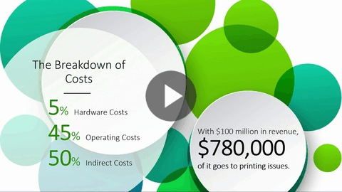 The Hidden Cost of Printing
