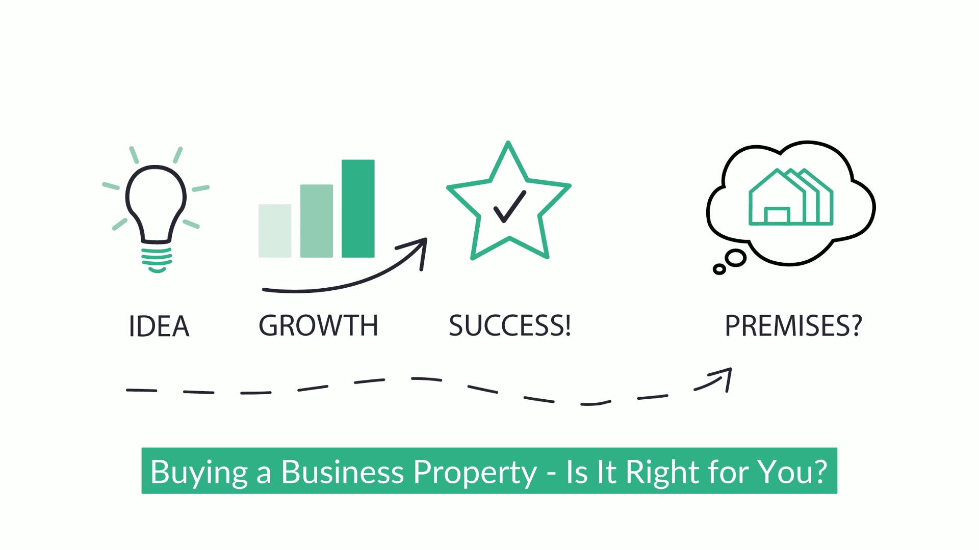 buying_business_property
